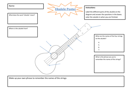 Avicii Wake Me Up Ukulele by HDurham12 - Teaching Resources - Tes