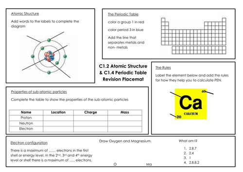 Atomic structure & periodic table revision