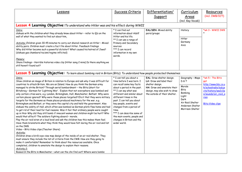World War 2 Lesson Plans 1 5 By Krystalm Teaching Resources