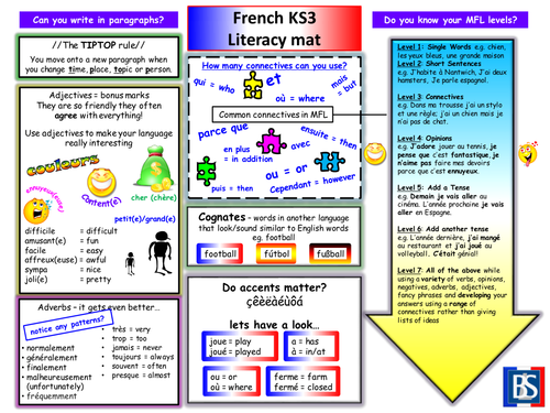 literacy language grammar mats french spanish by michellecairns teaching resources. Black Bedroom Furniture Sets. Home Design Ideas