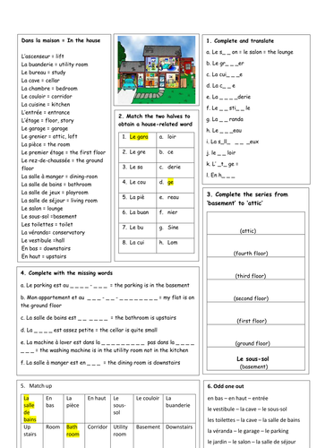 KS4 wordbuilders- home and local environment 2 by