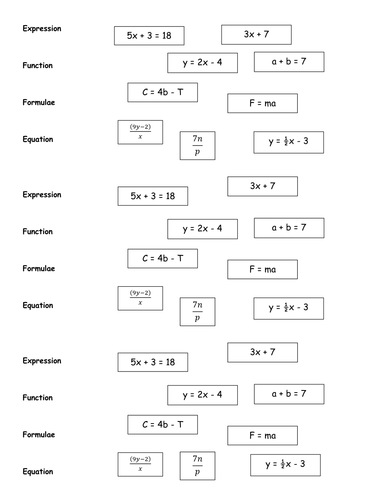 Identifying Equations Expressions And Identities By Jhofmannmaths