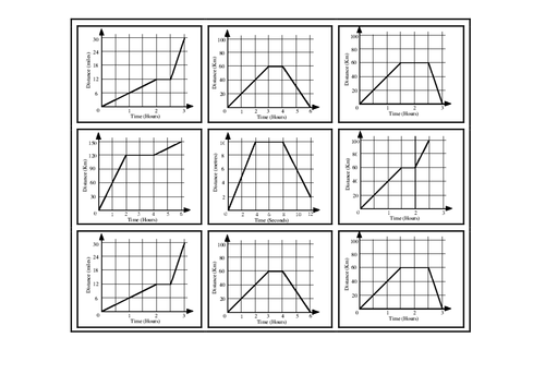 Worksheets Distance Time Graphs Worksheet introduction to distance time graphs by ptarmigan teaching resources tes