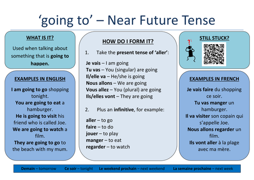 French How To Form The Immediate Future Tense By Dannielle89