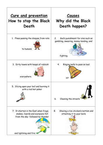 Worksheet Black Death Worksheets the black death lesson by gazza1979 teaching resources tes cards lower ability doc