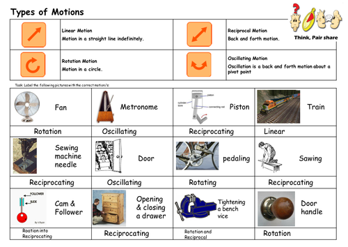 different types of resources - photo #45