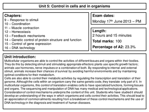 aqa unit 5 biology essay Synoptic essay questions this forms the last question on unit 5 (control in cells and in organisms) you will have a total of 2hr 15mins to complete a 100 mark paper (worth 140ums) of these, 25 are available for the essay question, you only need to do one of the two titles.