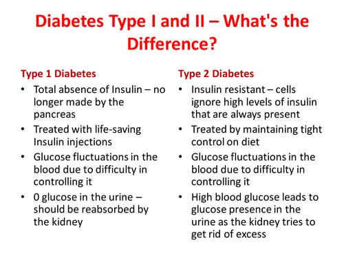 prueba clinistix para diabetes