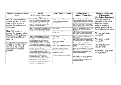 Swimming Front Crawl Lesson Plan By Ttiller92 Teaching Resources