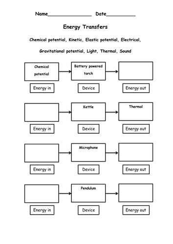 Energy transfer worksheet