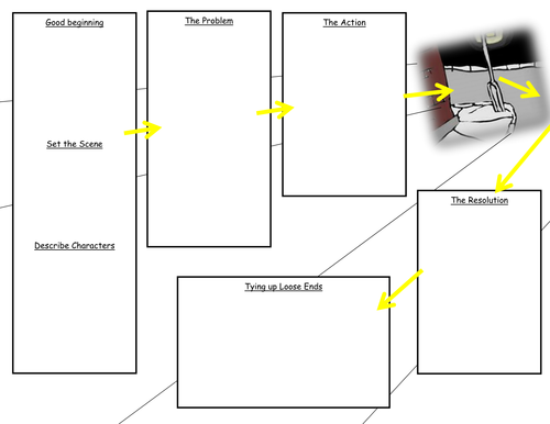 story street plan narrative writing template simple plan template for