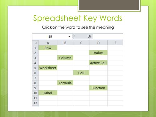 Spreadsheet Key Words Presentation