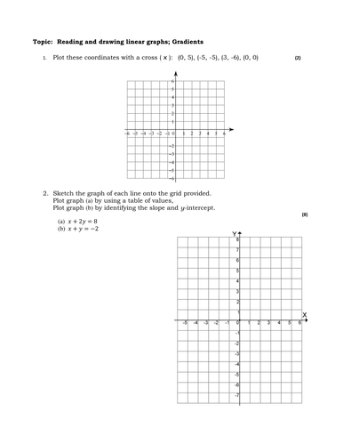 Gradients & Linear Graphs