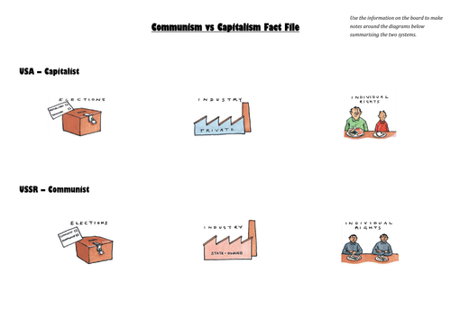 Cold War Communism Vs Capitalism By Freyaella Teaching Resources