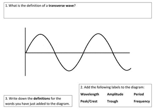 {Transverse Longitudinal Waves Starter by mattevans123 Teaching – Wave Diagram Worksheet