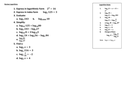 Review Test on Logarithms with worked solutions