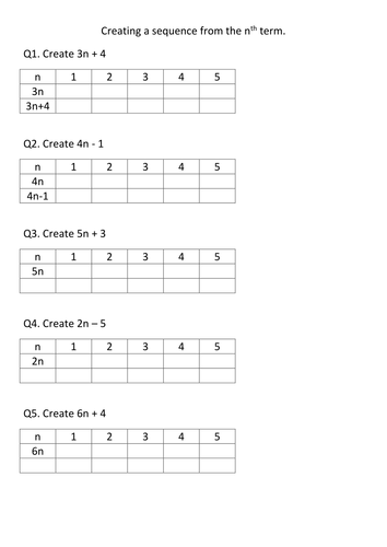 Sequences from nth term by james 88 teaching resources tes for Table th nth