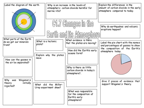 AQA C17 Changes in the Earth and Atmosphere by runchick2016 – Atmosphere Worksheets