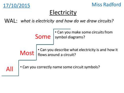 Year 5 - Electricity & Circuits by hannahradford - Teaching ...