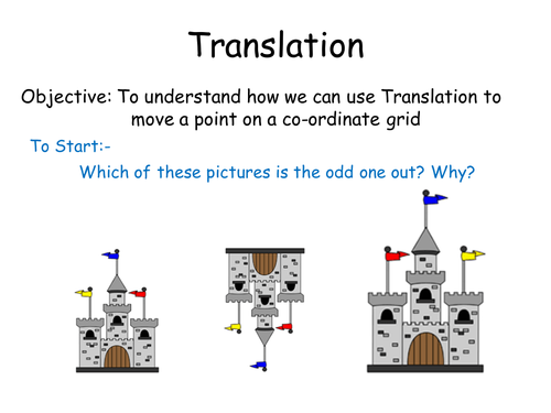 Translation of a Point