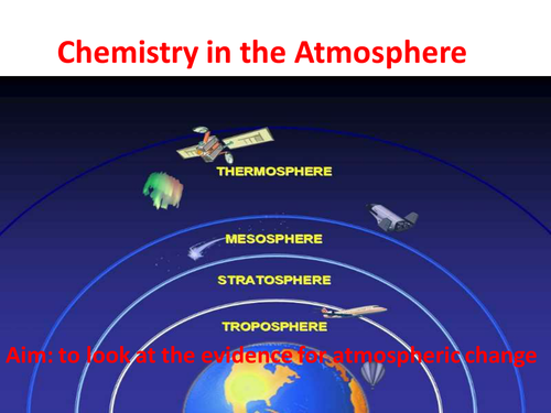 Green Chemistry - How humans affect the atmosphere