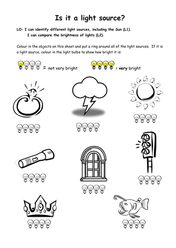 Light Sources Coloring Sheet By Katharine7 Teaching