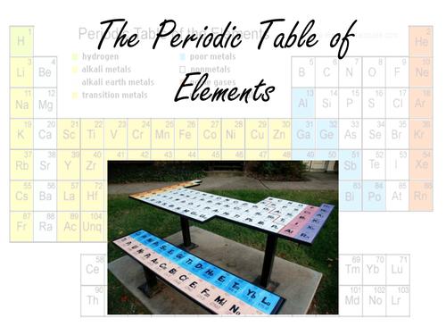 AQA C3.1 Periodic Table