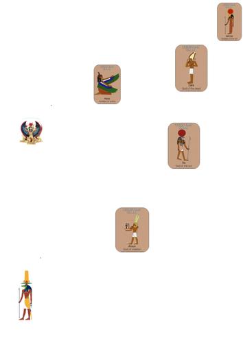 Egyptian God Venn diagram sort+Smartboard