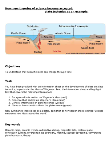 Level assessed task on new theories of science by nsanderson level assessed task on new theories of science by nsanderson teaching resources tes urtaz Choice Image