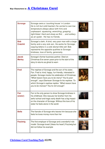 Characters In A Christmas Carol By Gradedreading Teaching