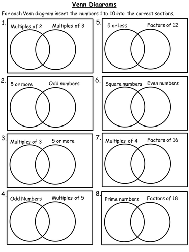 Venn Diagrams Worksheets By Cathyve Uk Teaching