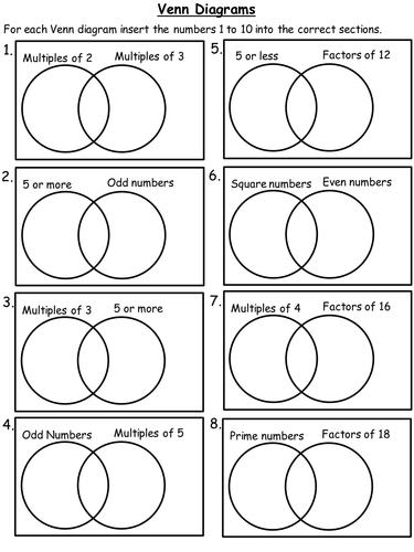 how to solve problems using venn diagram