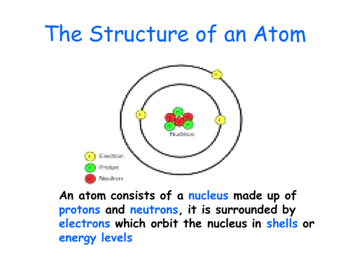 Nuclear Physics revision power point