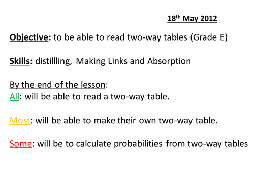 Two Way Tables Grade E Level 5 by whidds Teaching Resources TES – Two Way Frequency Tables Worksheet