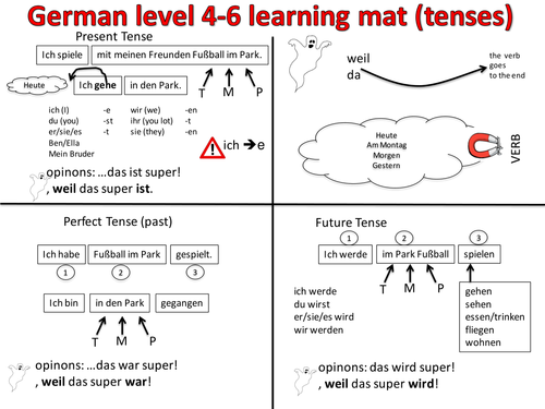 Past, present, future learning mat